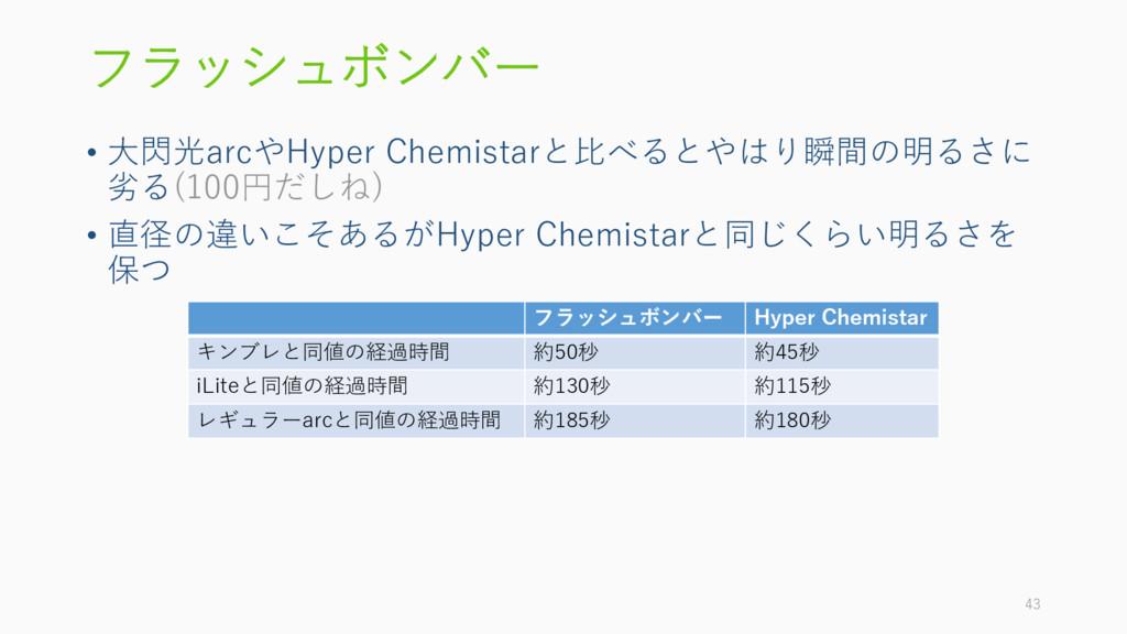 フラッシュボンバー • 大閃光arcやHyper Chemistarと比べるとやはり瞬間の明る...