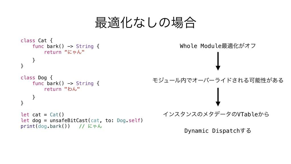 ࠷దԽͳ͠ͷ߹ class Cat { func bark() -> String { re...