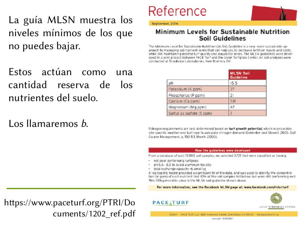 La guía MLSN muestra los niveles mínimos de los...