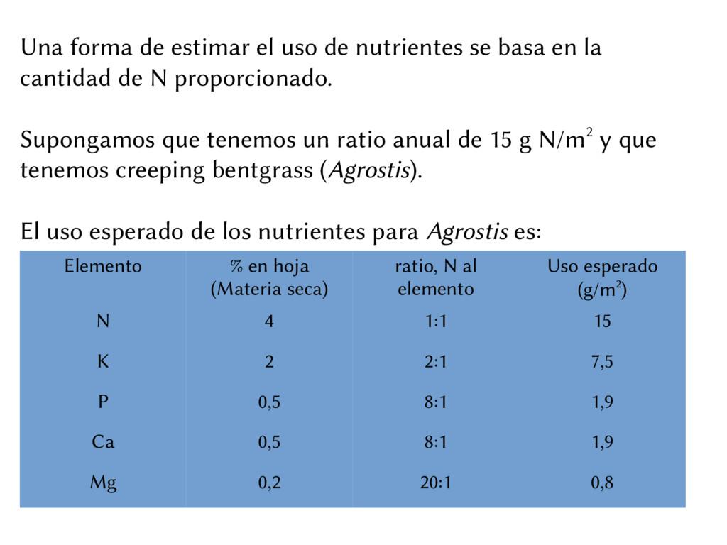 Una forma de estimar el uso de nutrientes se ba...