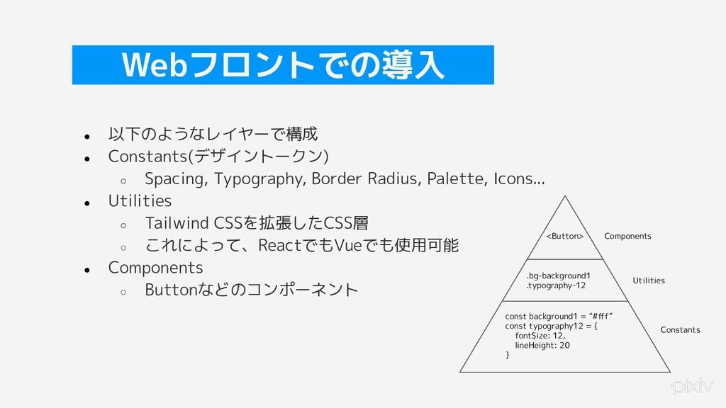 13 Webフロントでの導入 ● 以下のようなレイヤーで構成 ● Constants(デザイン...