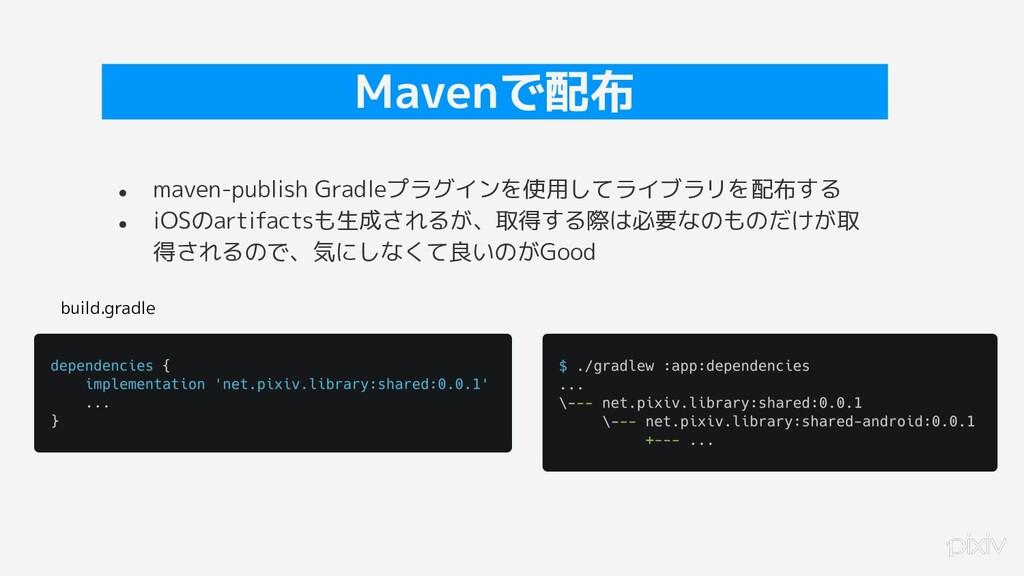 29 Mavenで配布 ● maven-publish Gradleプラグインを使用してライブ...