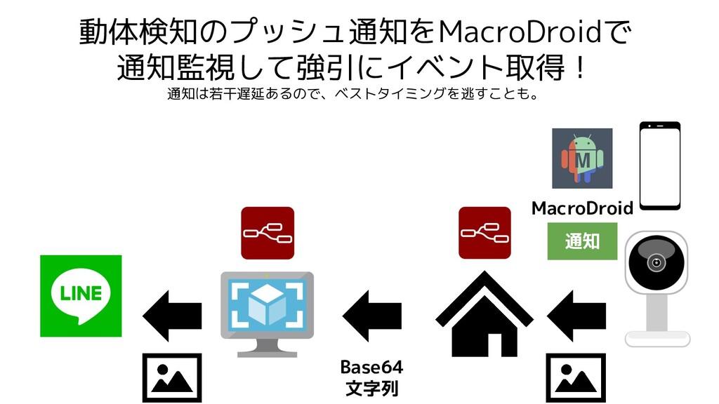 動体検知のプッシュ通知をMacroDroidで 通知監視して強引にイベント取得! 通知は若干遅...