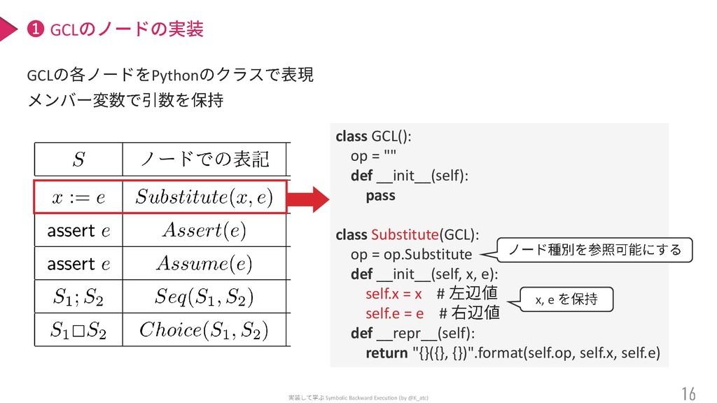 GCL Python ❶ GCL Symbolic Backward Execution (b...