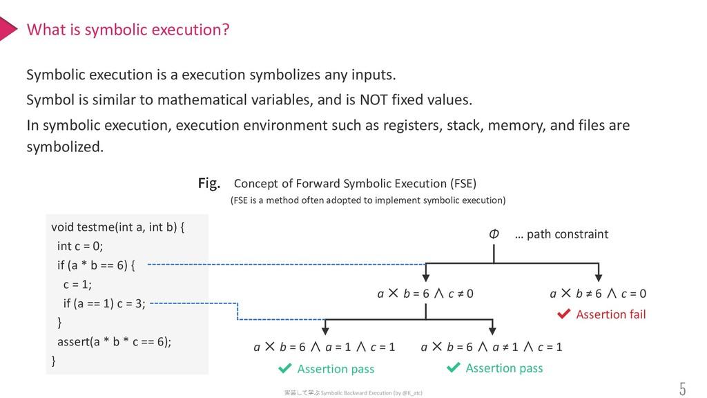 Symbolic Backward Execution (by @K_atc) Symboli...