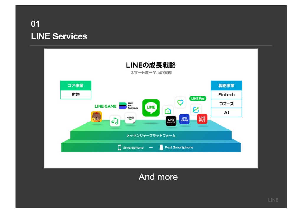 01 LINE Services And more