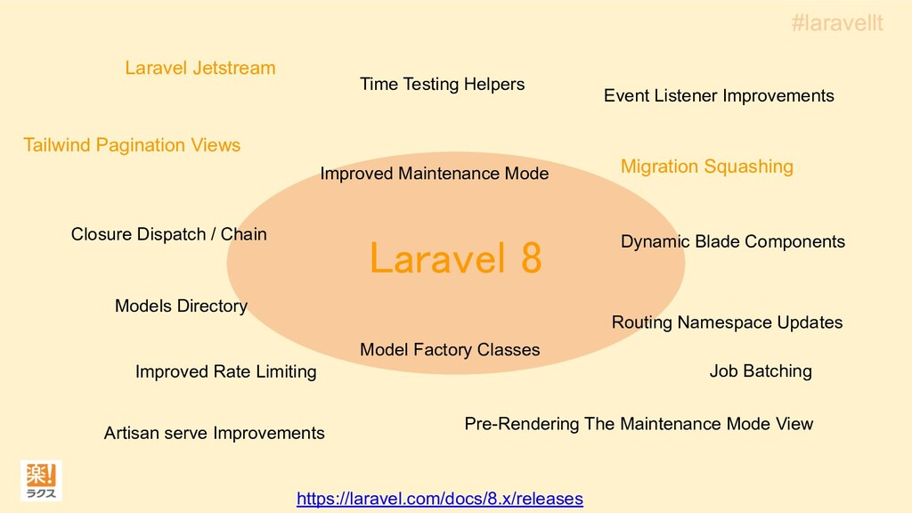 Laravel 8 Laravel Jetstream Models Directory M...
