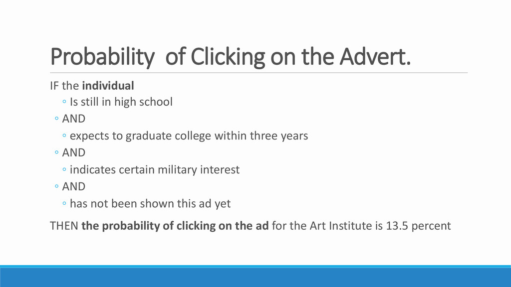 Probability of Clicking on the Advert. IF the i...