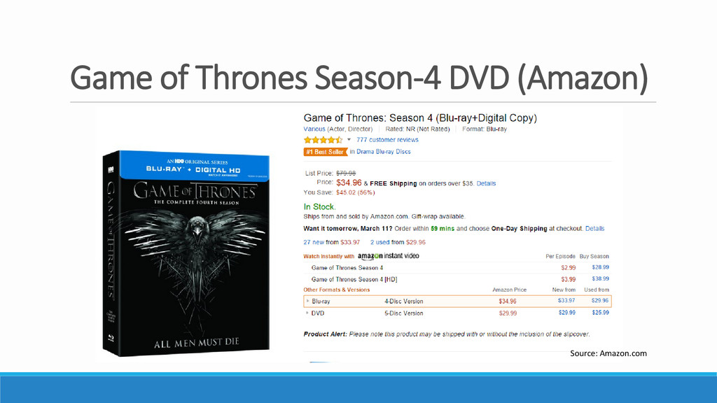 Game of Thrones Season-4 DVD (Amazon) Source: A...