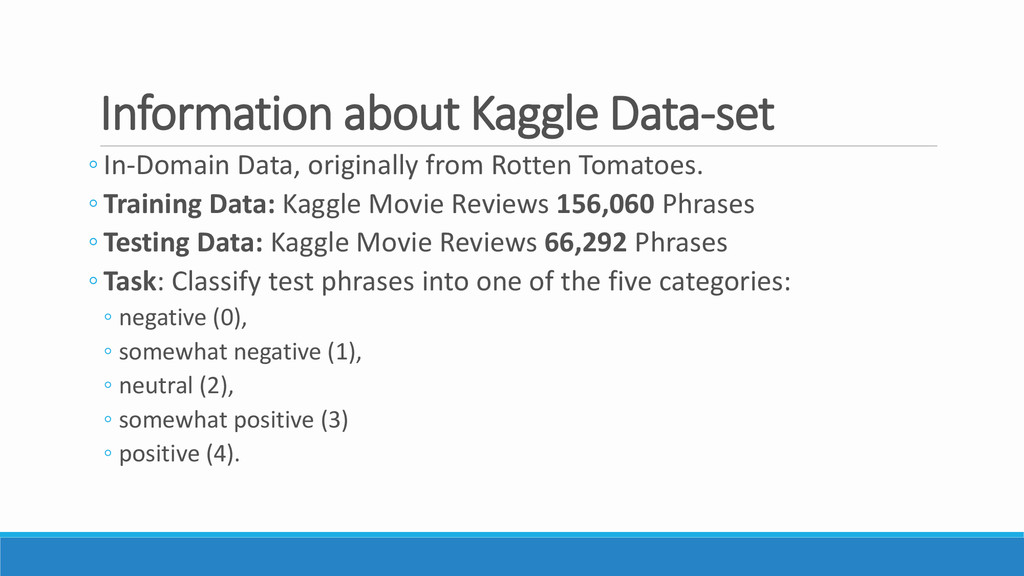 Information about Kaggle Data-set ◦ In-Domain D...