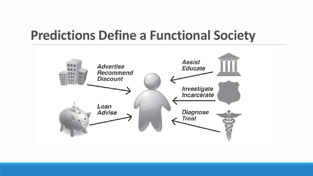 Predictions Define a Functional Society