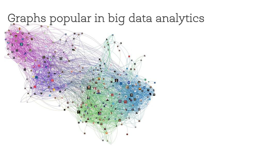 Graphs popular in big data analytics