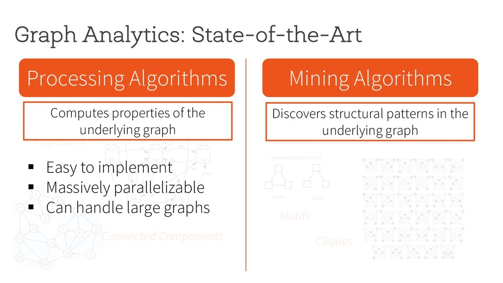 Graph Analytics: State-of-the-Art Processing Al...