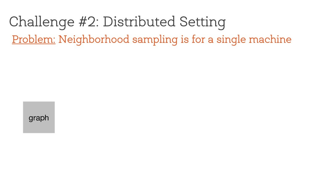Challenge #2: Distributed Setting graph Problem...