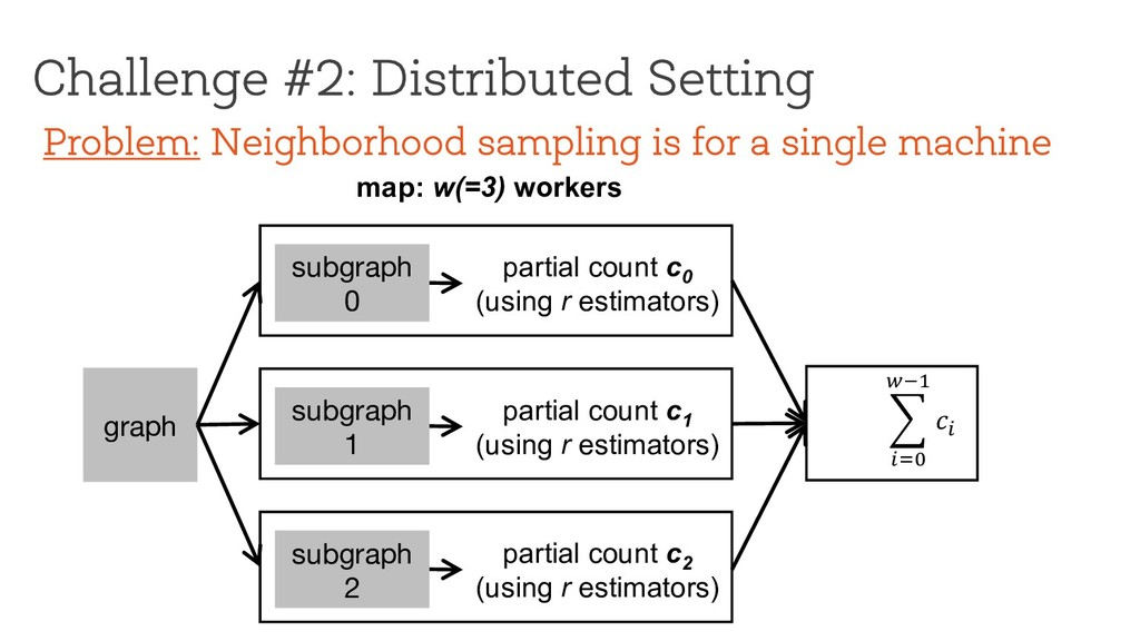 """Challenge #2: Distributed Setting graph ! """"#$ %..."""