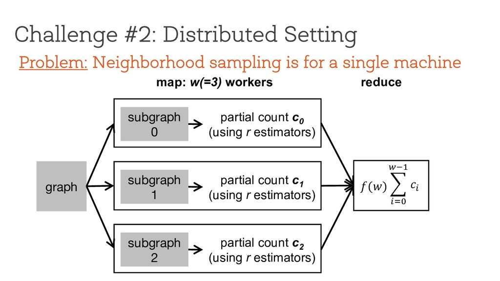 "Challenge #2: Distributed Setting graph ! ""#$ %..."