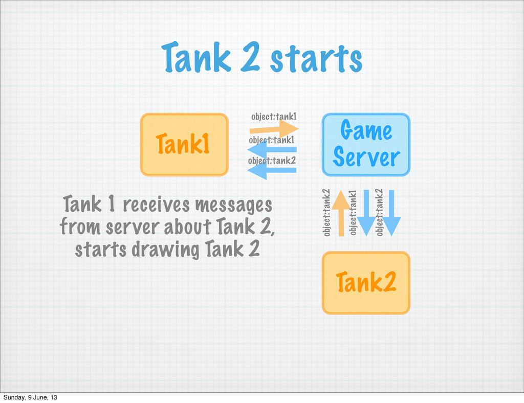 Tank 2 starts Game Server Tank1 object:tank1 ob...