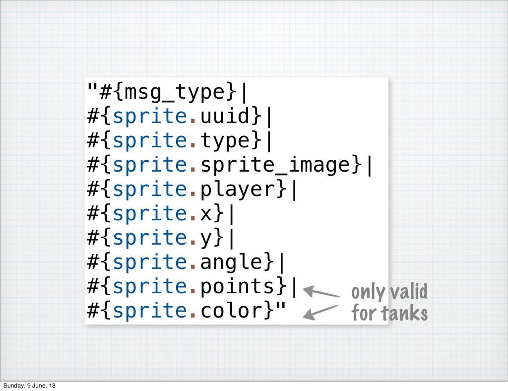 """#{msg_type}| #{sprite.uuid}| #{sprite.type}| #..."