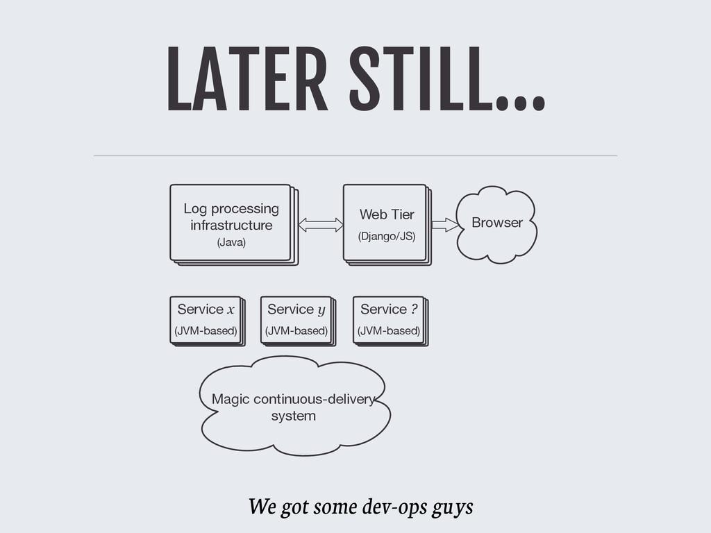LATER STILL… We got some dev-ops guys Log proce...