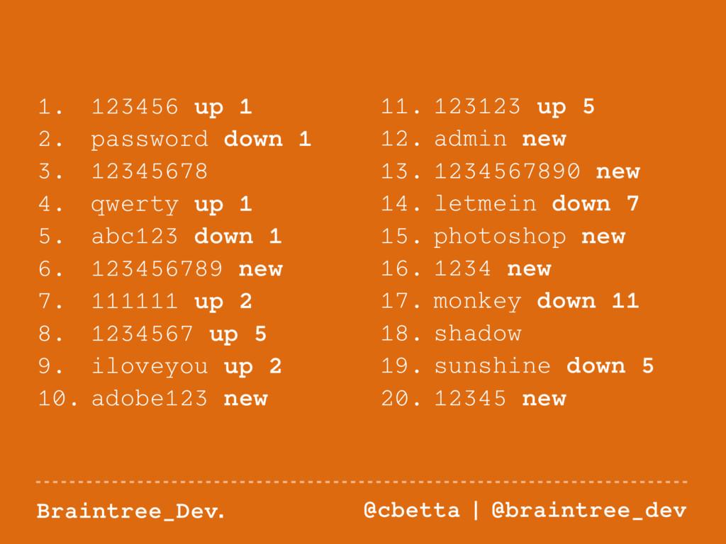 Braintree_Dev. @cbetta   @braintree_dev 11. 123...