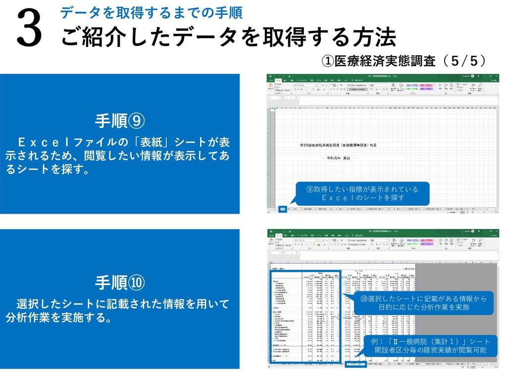手順⑩ 選択したシートに記載された情報を用いて 分析作業を実施する。 手順⑨ Excelファイ...