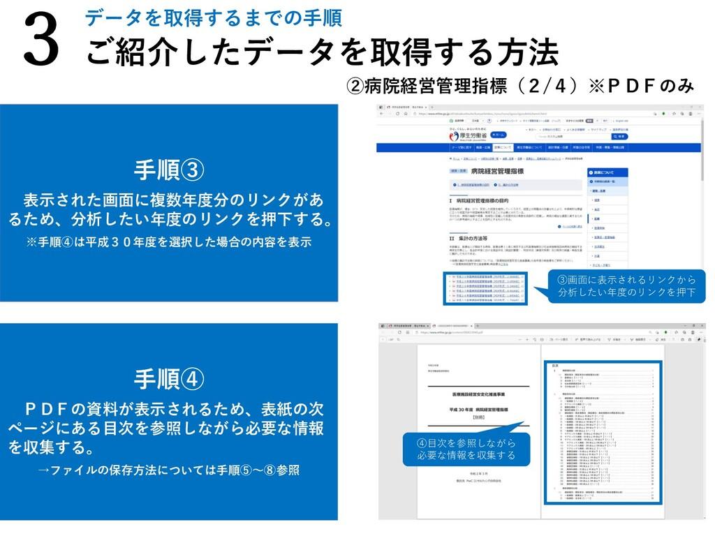 手順④ PDFの資料が表示されるため、表紙の次 ページにある目次を参照しながら必要な情報 を収...