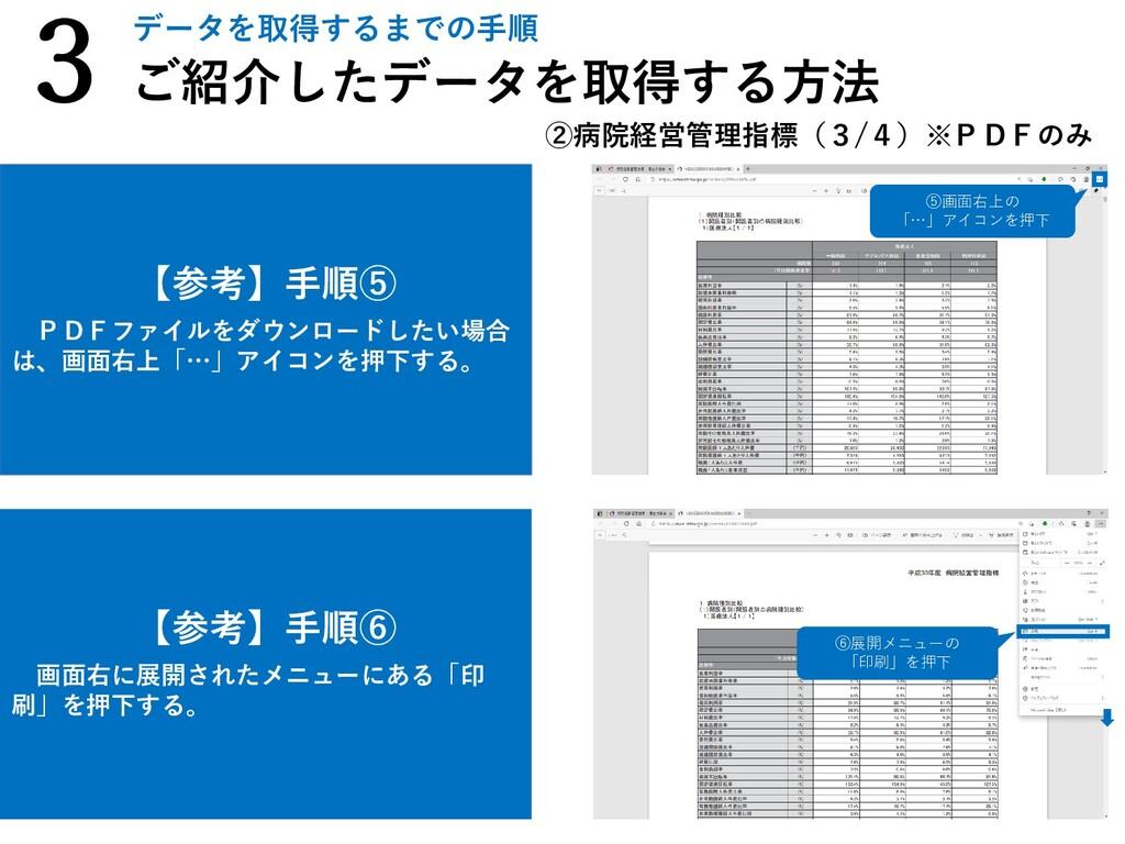 【参考】手順⑥ 画面右に展開されたメニューにある「印 刷」を押下する。 【参考】手順⑤ PDF...