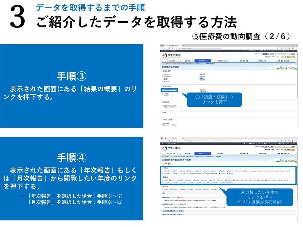 手順④ 表示された画面にある「年次報告」もしく は「月次報告」から閲覧したい年度のリンク を押...