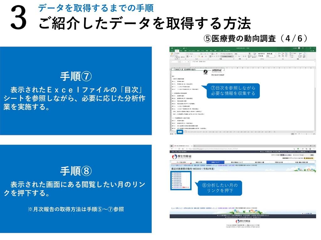 手順⑧ 表示された画面にある閲覧したい月のリン クを押下する。 ※月次報告の取得方法は手順⑤~...