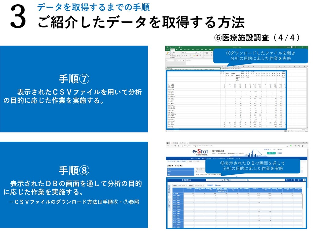 手順⑦ 表示されたCSVファイルを用いて分析 の目的に応じた作業を実施する。 ⑦ダウンロードし...