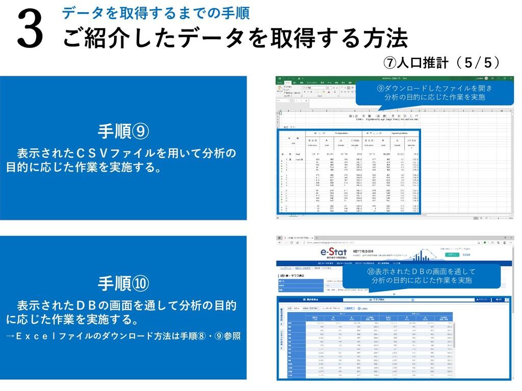 手順⑨ 表示されたCSVファイルを用いて分析の 目的に応じた作業を実施する。 ⑨ダウンロードし...