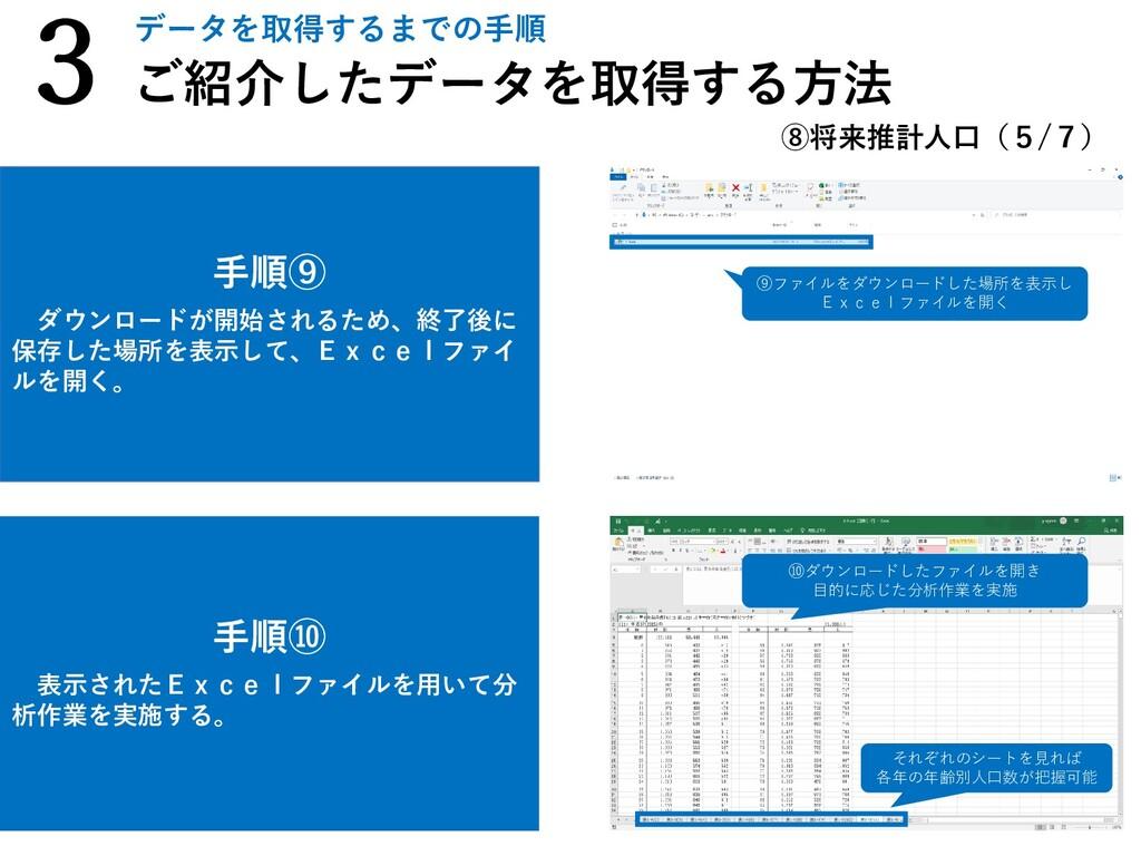手順⑩ 表示されたExcelファイルを用いて分 析作業を実施する。 手順⑨ ダウンロードが開始...