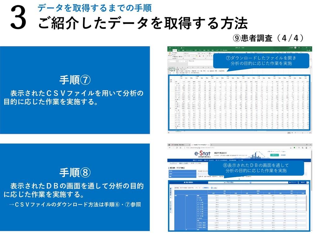 手順⑧ 表示されたDBの画面を通して分析の目的 に応じた作業を実施する。 →CSVファイルのダ...