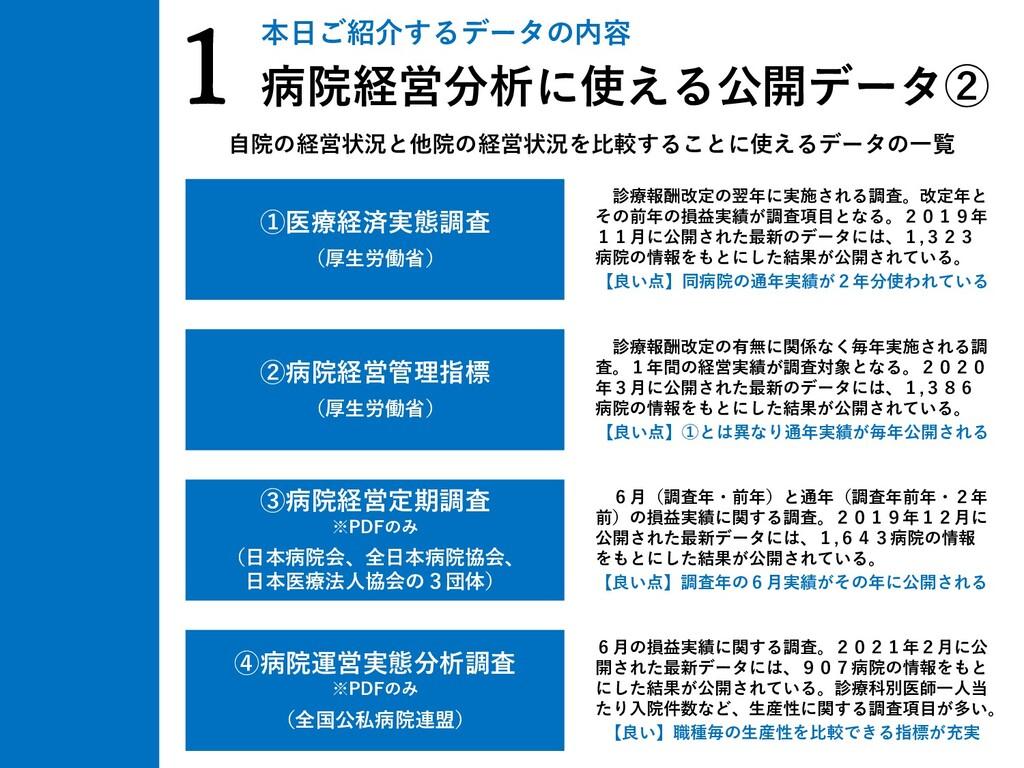 ③病院経営定期調査 ※PDFのみ (日本病院会、全日本病院協会、 日本医療法人協会の3団体) ...