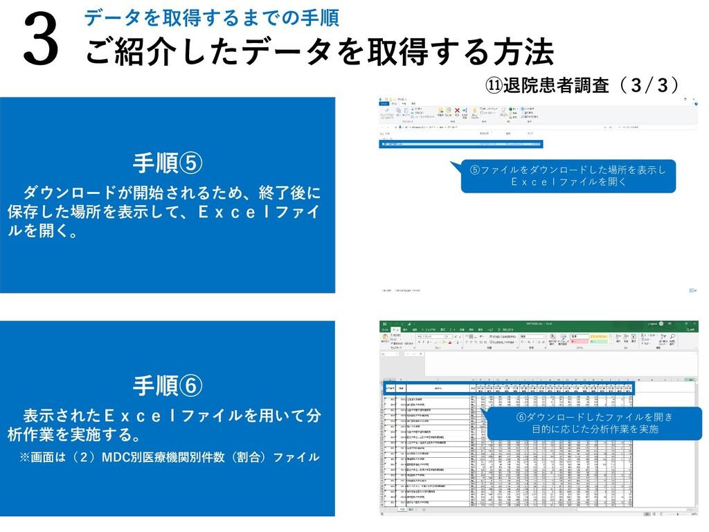 手順⑥ 表示されたExcelファイルを用いて分 析作業を実施する。 ※画面は(2)MDC別医療...