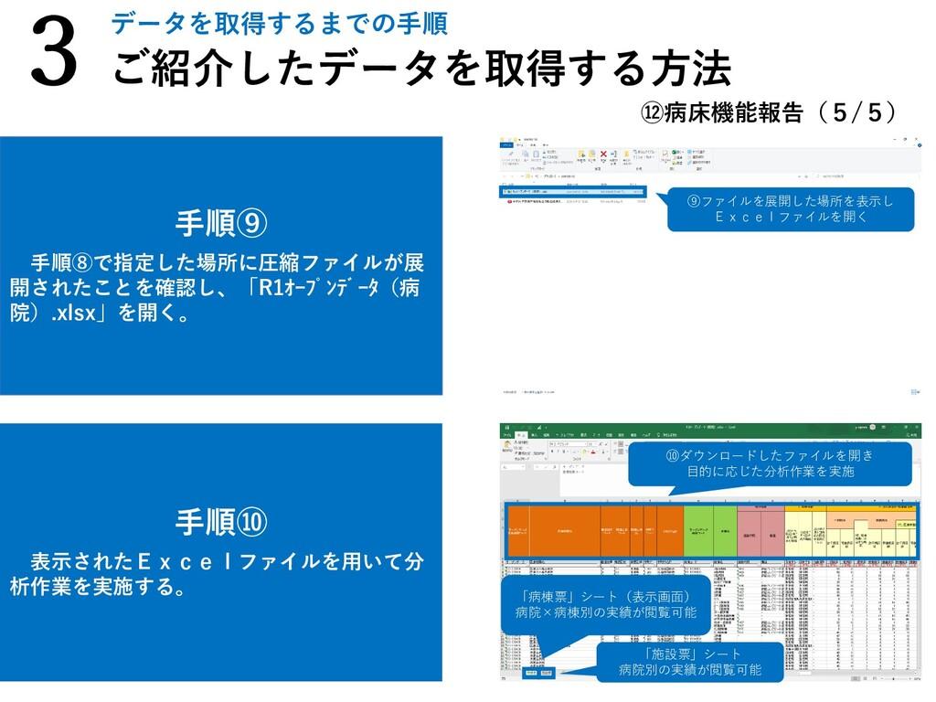 手順⑩ 表示されたExcelファイルを用いて分 析作業を実施する。 手順⑨ 手順⑧で指定した場...