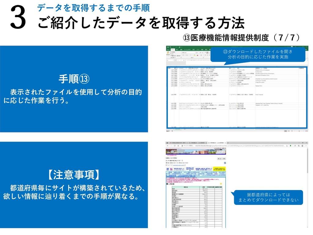 手順⑬ 表示されたファイルを使用して分析の目的 に応じた作業を行う。 【注意事項】 都道府県毎...
