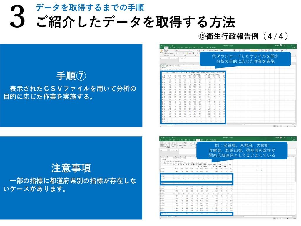 手順⑦ 表示されたCSVファイルを用いて分析の 目的に応じた作業を実施する。 注意事項 一部の...