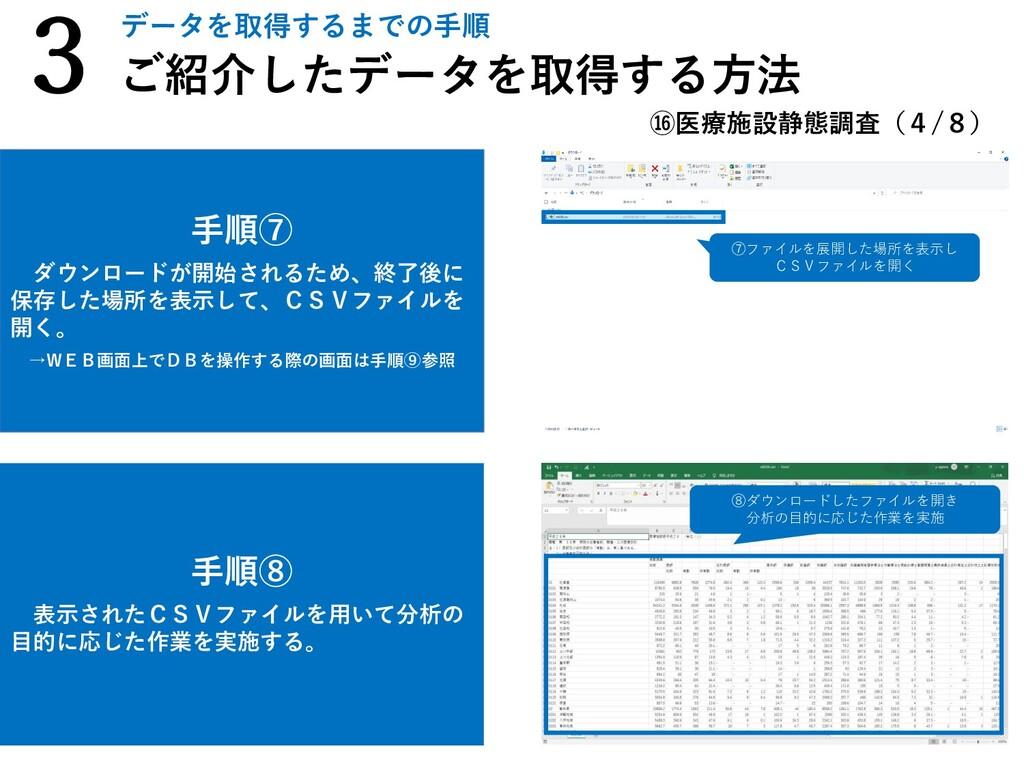 手順⑦ ダウンロードが開始されるため、終了後に 保存した場所を表示して、CSVファイルを 開く...