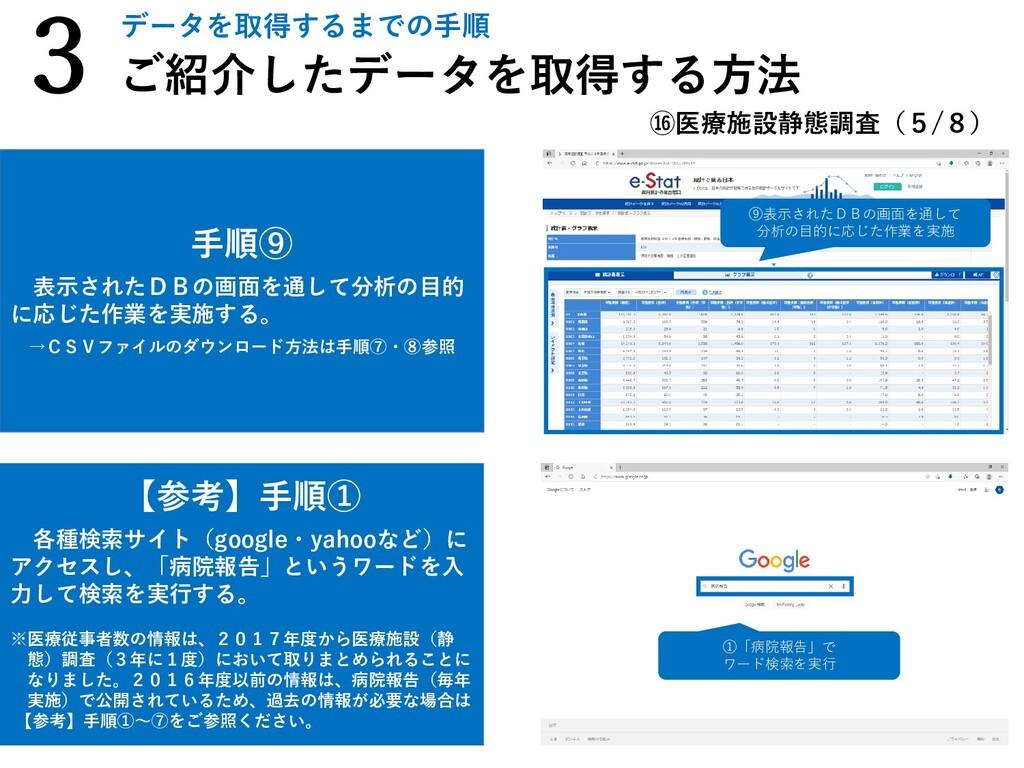 手順⑨ 表示されたDBの画面を通して分析の目的 に応じた作業を実施する。 →CSVファイルのダ...