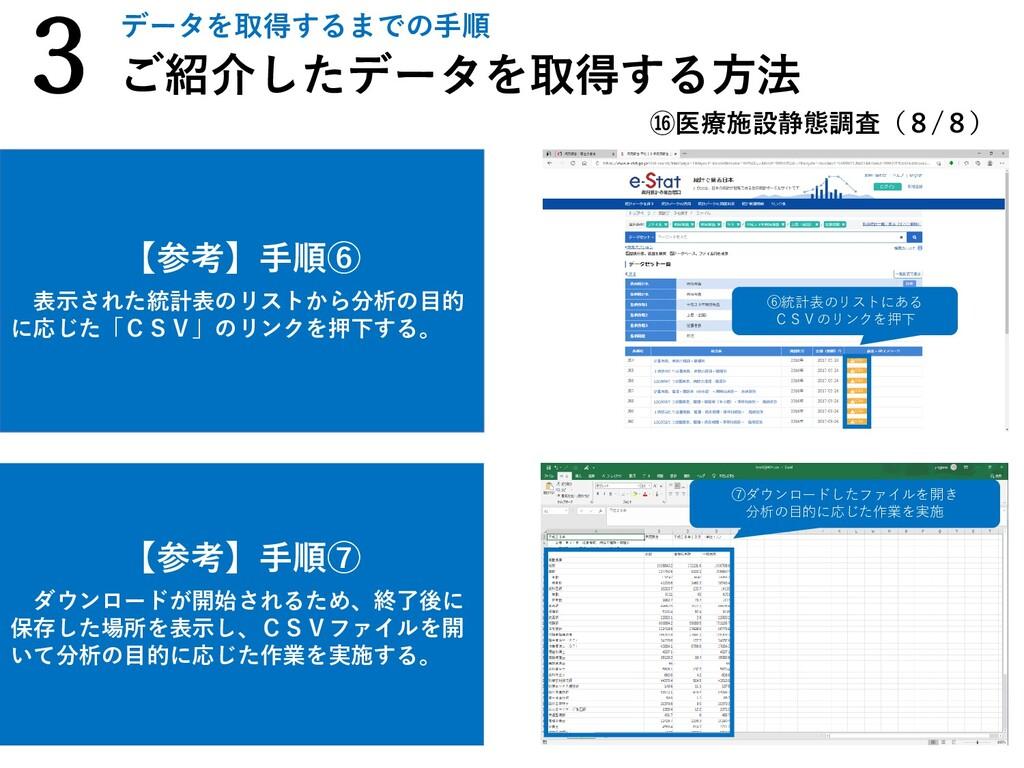 【参考】手順⑥ 表示された統計表のリストから分析の目的 に応じた「CSV」のリンクを押下する。...