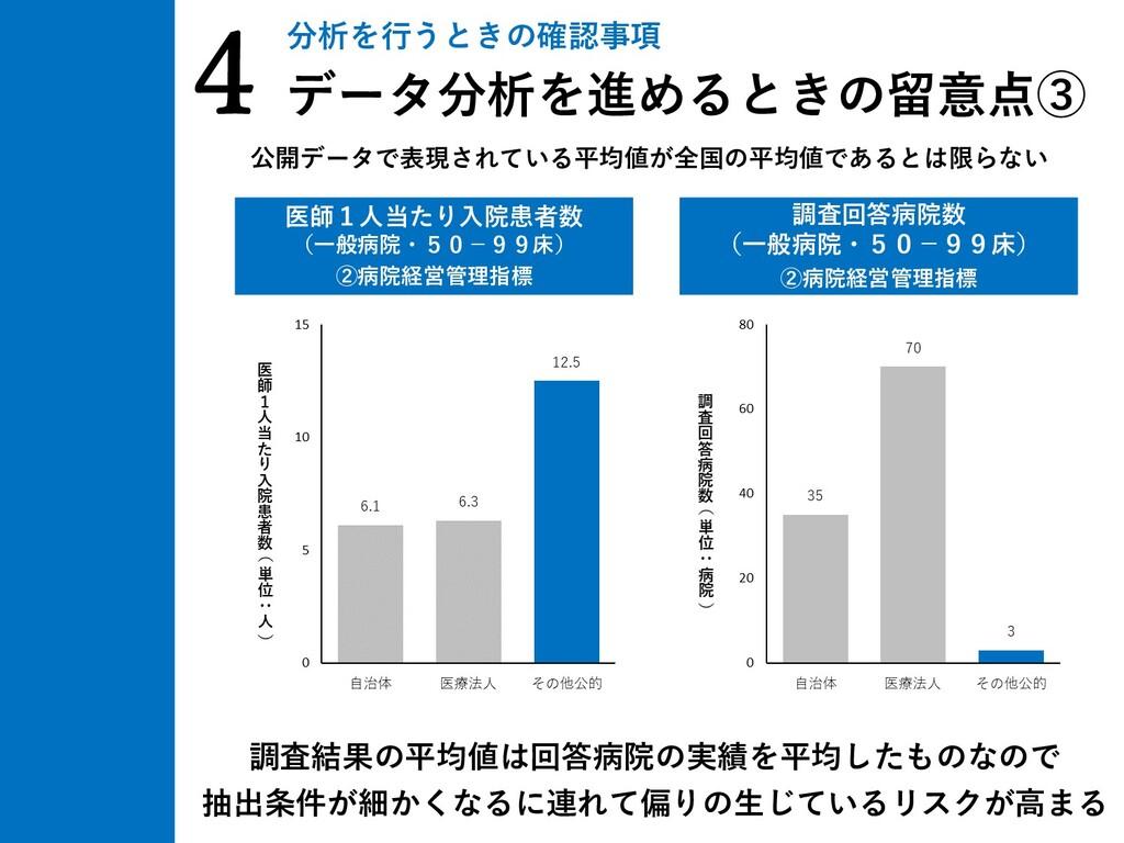 調査結果の平均値は回答病院の実績を平均したものなので 抽出条件が細かくなるに連れて偏りの生じて...