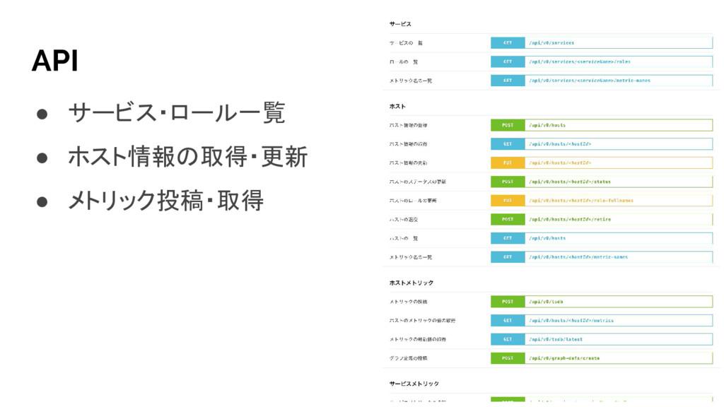 API ● サービス・ロール一覧 ● ホスト情報の取得・更新 ● メトリック投稿・取得