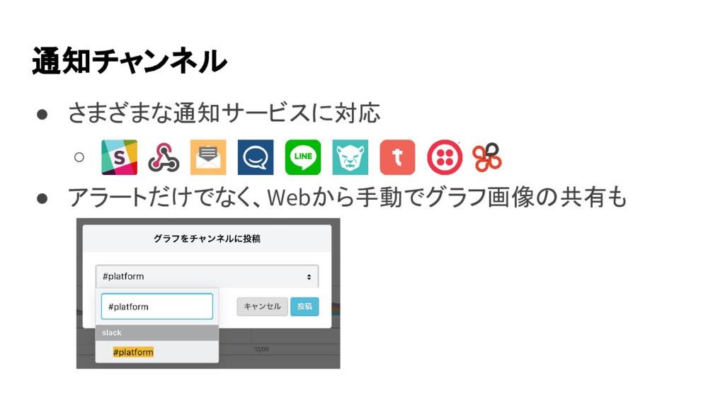 通知チャンネル ● さまざまな通知サービスに対応 ○ ● アラートだけでなく、Webから手動で...