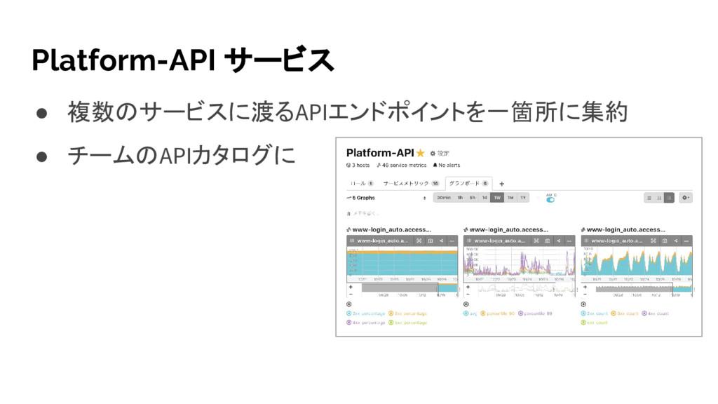 Platform-API サービス ● 複数のサービスに渡るAPIエンドポイントを一箇所に集約...
