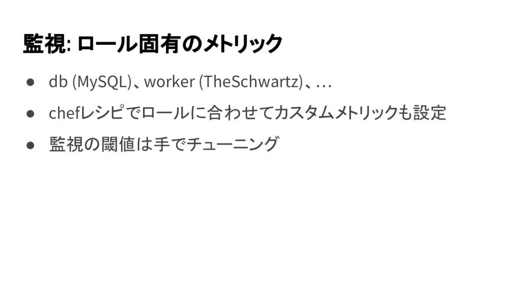 監視: ロール固有のメトリック ● db (MySQL)、worker (TheSchwart...