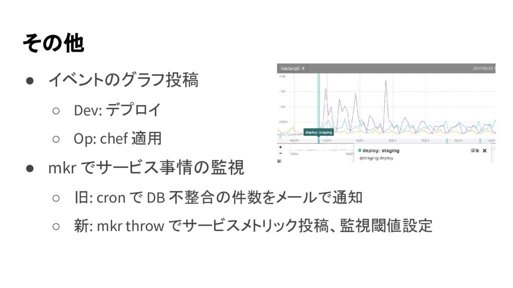 その他 ● イベントのグラフ投稿 ○ Dev: デプロイ ○ Op: chef 適用 ● mk...