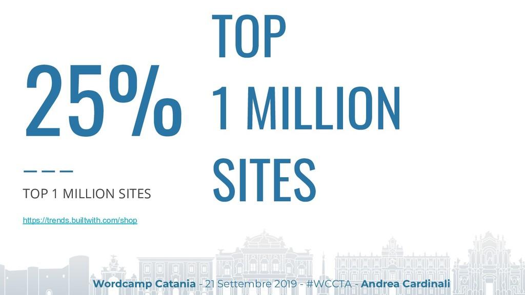 25% TOP 1 MILLION SITES https://trends.builtwit...