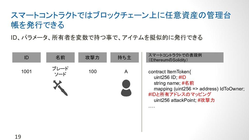 19 スマートコントラクトではブロックチェーン上に任意資産の管理台 帳を発行できる ID、パラ...