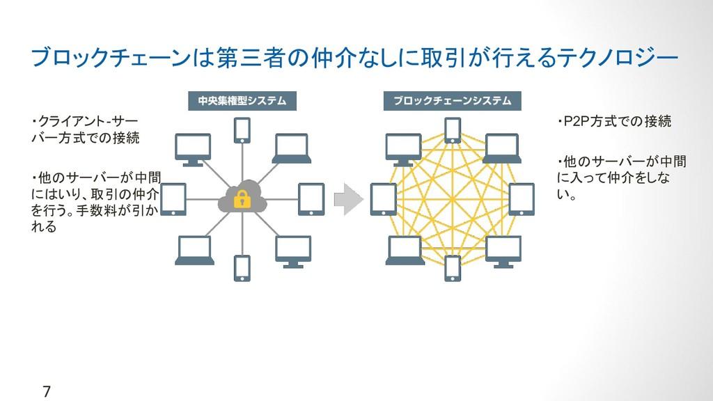 7 ブロックチェーンは第三者の仲介なしに取引が行えるテクノロジー ・クライアント-サー バー方...